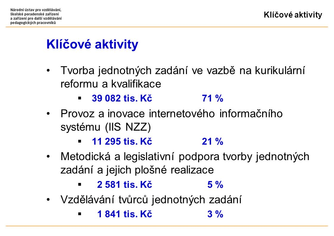 Klíčové aktivity Tvorba jednotných zadání ve vazbě na kurikulární reformu a kvalifikace  39 082 tis.
