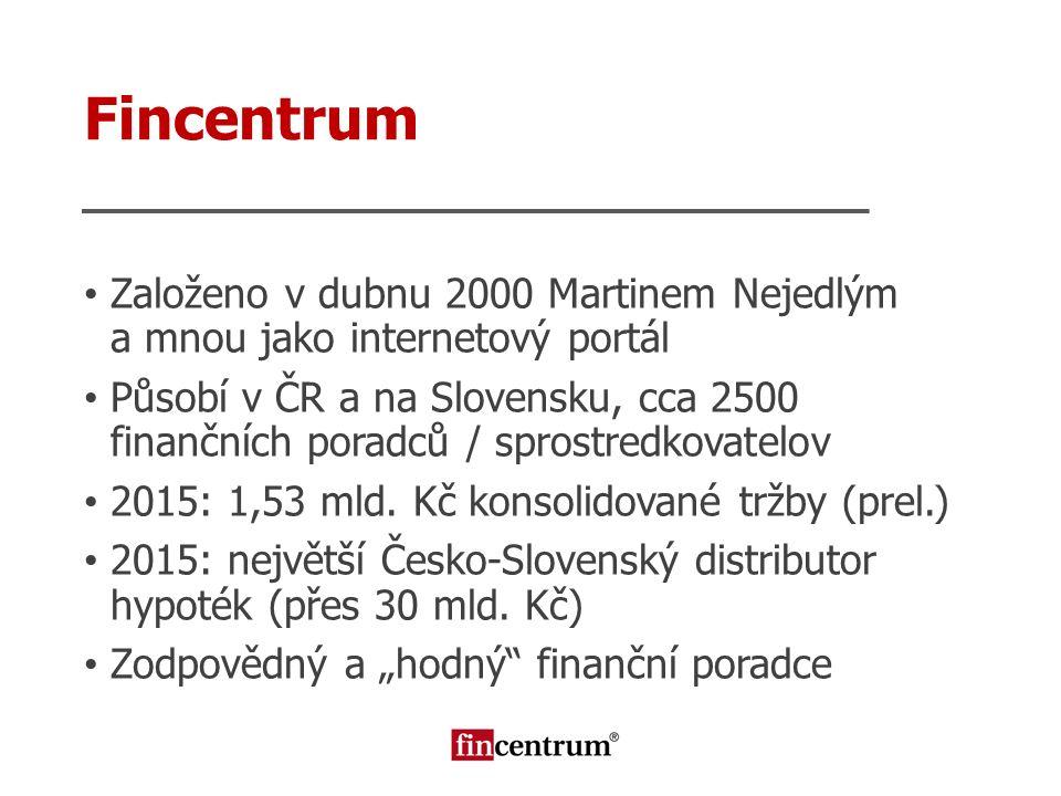 Fincentrum Založeno v dubnu 2000 Martinem Nejedlým a mnou jako internetový portál Působí v ČR a na Slovensku, cca 2500 finančních poradců / sprostredk