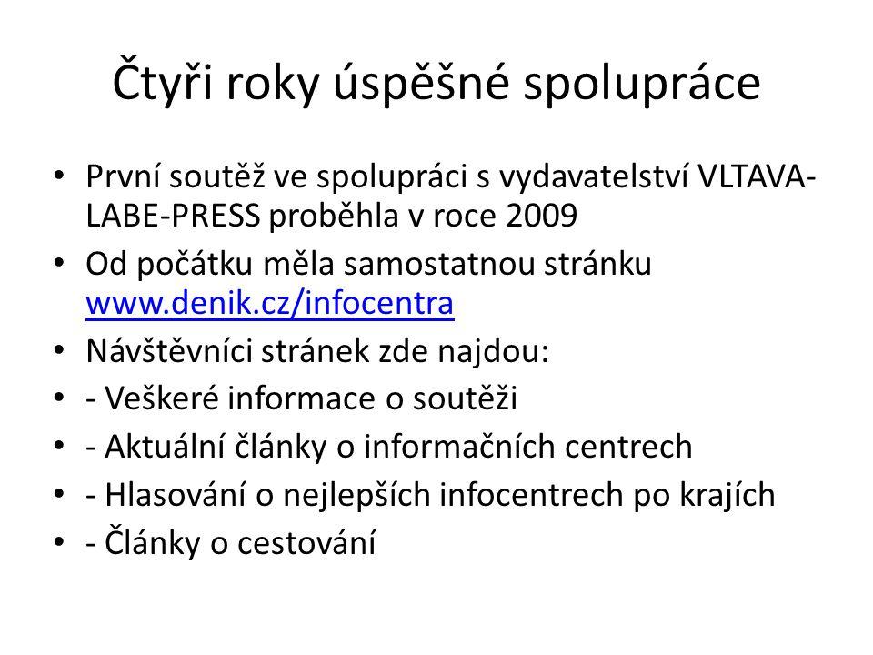 Obsah stránek na Deníku.cz
