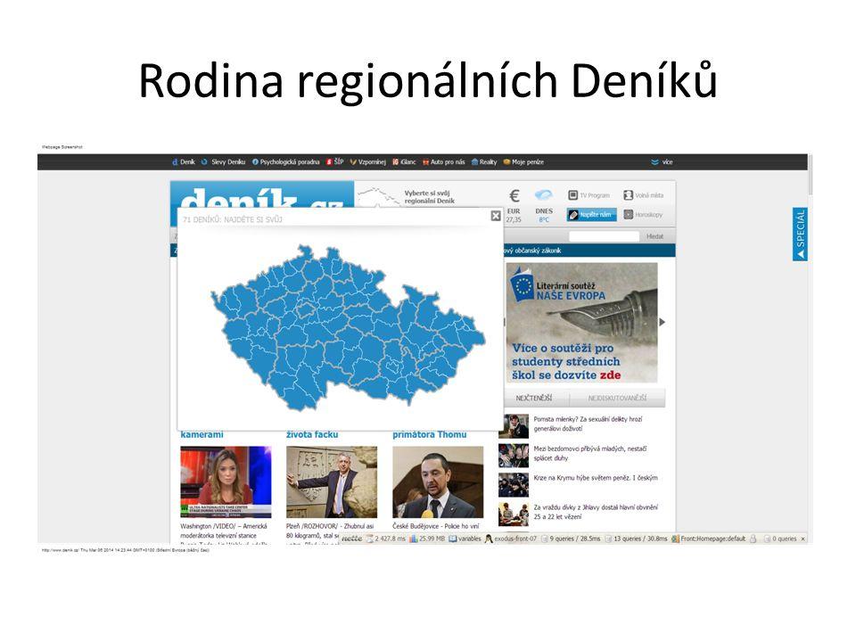 Rozvoj Deníku.cz Návštěvnost Deníku.cz loni vzrostla o 18 procent.