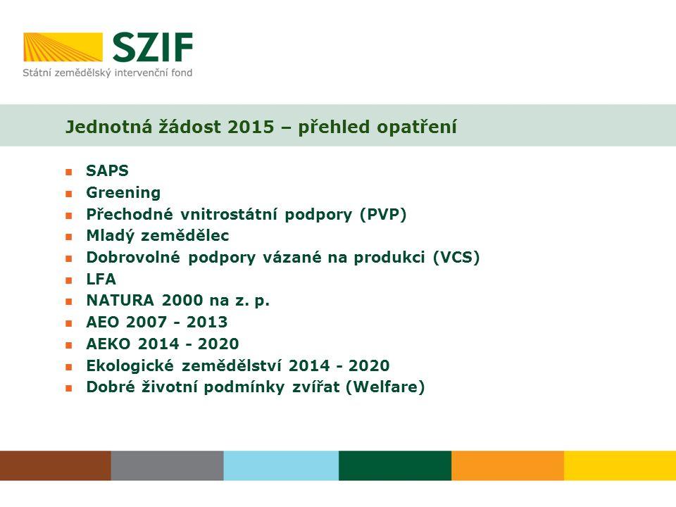 Jednotná žádost 2015 – přehled opatření SAPS Greening Přechodné vnitrostátní podpory (PVP) Mladý zemědělec Dobrovolné podpory vázané na produkci (VCS)