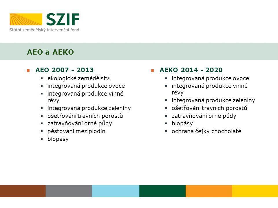 AEO a AEKO AEO 2007 - 2013  ekologické zemědělství  integrovaná produkce ovoce  integrovaná produkce vinné révy  integrovaná produkce zeleniny  ošetřování travních porostů  zatravňování orné půdy  pěstování meziplodin  biopásy AEKO 2014 - 2020  integrovaná produkce ovoce  integrovaná produkce vinné révy  integrovaná produkce zeleniny  ošetřování travních porostů  zatravňování orné půdy  biopásy  ochrana čejky chocholaté