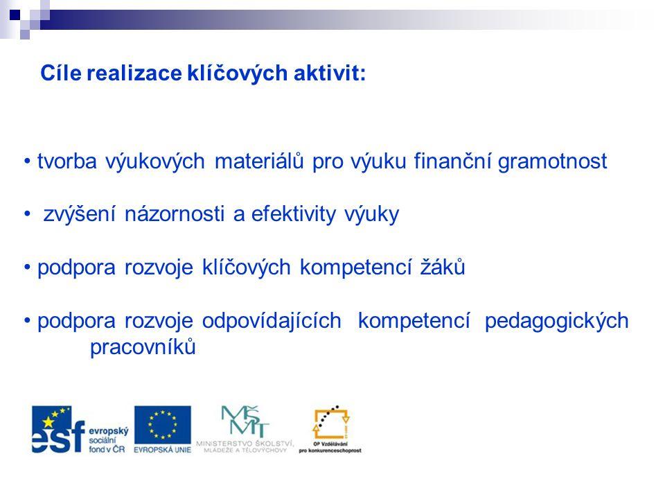 VI/2 Inovace a zkvalitnění výuky směřující k rozvoji finanční gramotnosti Celkem: 1 šablona Náklady: Celkem za 1 šablonu: 41 750 Kč Celkem za klíčovou aktivitu (1 šablona): 41 750 Kč Výstupy: Celkem za 1 šablonu: 72 vzdělávacích materiálů Celkem za klíčovou aktivitu (1 šablona): 72 vzdělávacích materiálů