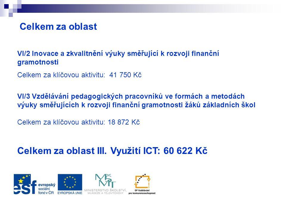 VI/2 Inovace a zkvalitnění výuky směřující k rozvoji finanční gramotnosti Celkem za klíčovou aktivitu: 41 750 Kč VI/3 Vzdělávání pedagogických pracovníků ve formách a metodách výuky směřujících k rozvoji finanční gramotnosti žáků základních škol Celkem za klíčovou aktivitu: 18 872 Kč Celkem za oblast III.
