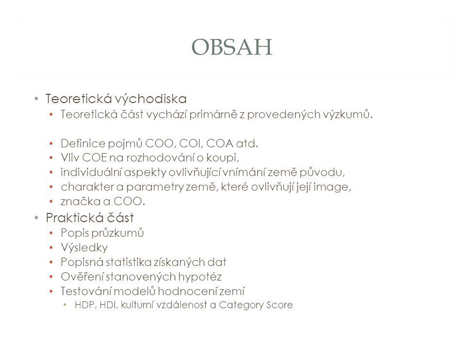 OBSAH Teoretická východiska Teoretická část vychází primárně z provedených výzkumů.