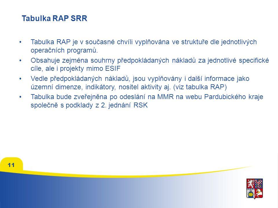 11 Tabulka RAP SRR Tabulka RAP je v současné chvíli vyplňována ve struktuře dle jednotlivých operačních programů.
