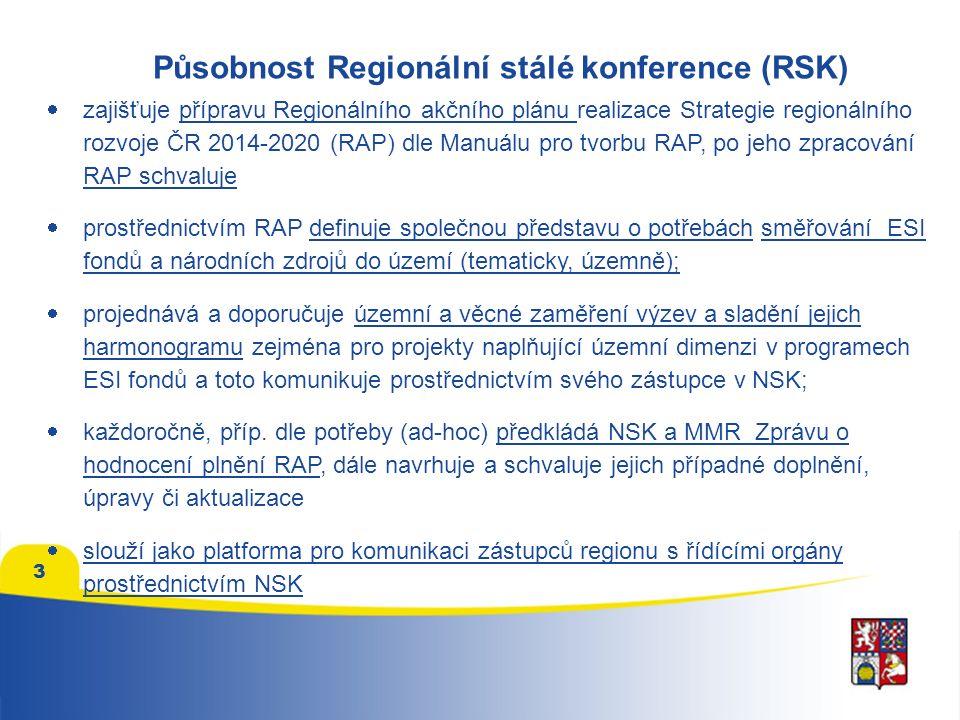3 Působnost Regionální stálé konference (RSK)  zajišťuje přípravu Regionálního akčního plánu realizace Strategie regionálního rozvoje ČR 2014-2020 (RAP) dle Manuálu pro tvorbu RAP, po jeho zpracování RAP schvaluje  prostřednictvím RAP definuje společnou představu o potřebách směřování ESI fondů a národních zdrojů do území (tematicky, územně);  projednává a doporučuje územní a věcné zaměření výzev a sladění jejich harmonogramu zejména pro projekty naplňující územní dimenzi v programech ESI fondů a toto komunikuje prostřednictvím svého zástupce v NSK;  každoročně, příp.