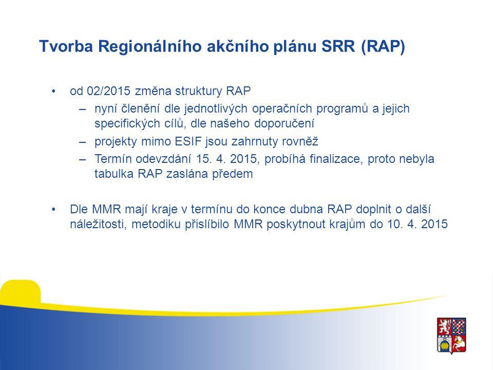 Tvorba Regionálního akčního plánu SRR (RAP) od 02/2015 změna struktury RAP –nyní členění dle jednotlivých operačních programů a jejich specifických cílů, dle našeho doporučení –projekty mimo ESIF jsou zahrnuty rovněž –Termín odevzdání 15.