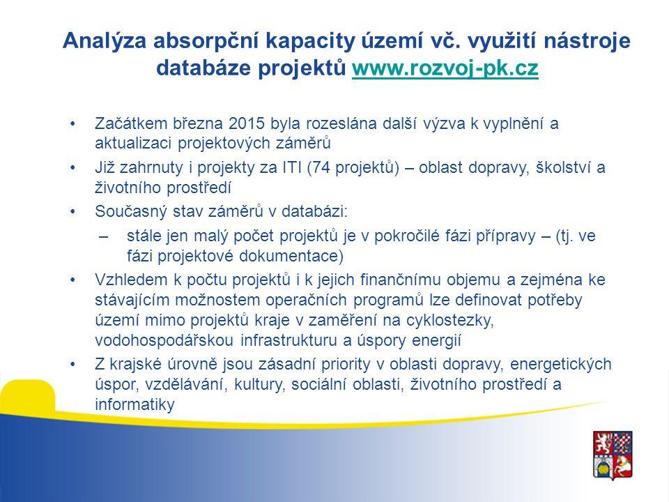 Analýza absorpční kapacity území vč.