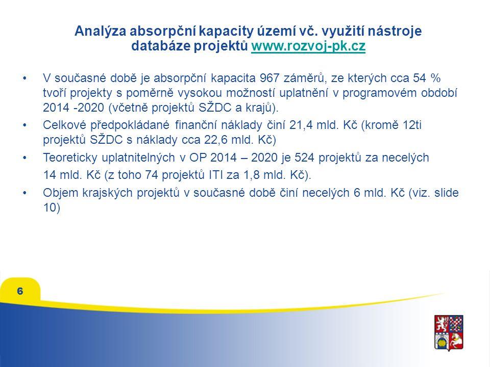 6 Analýza absorpční kapacity území vč.