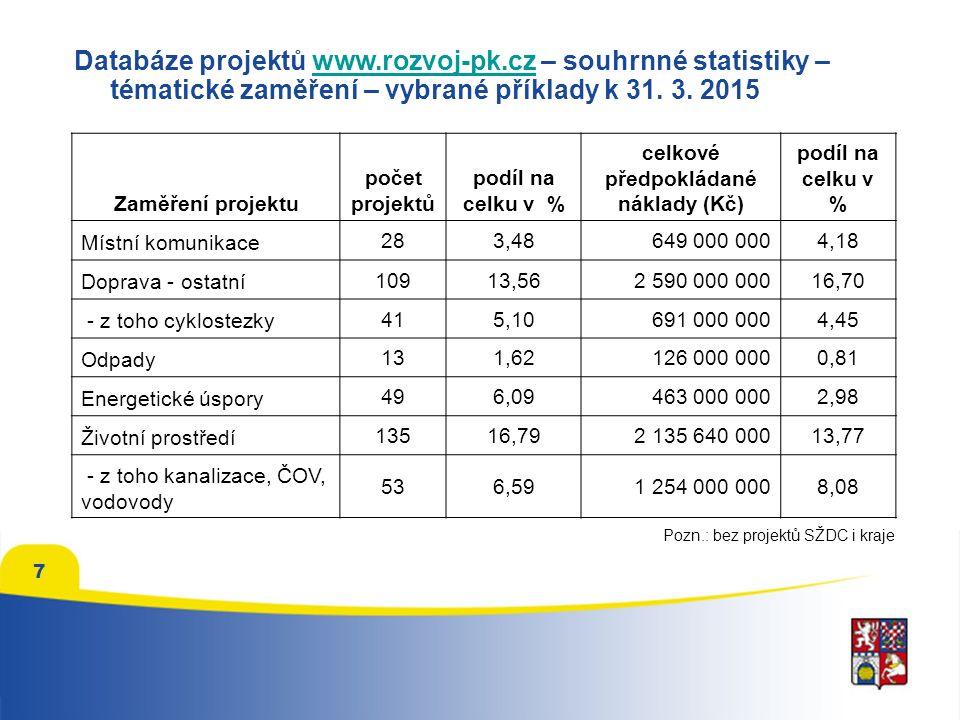 7 Databáze projektů www.rozvoj-pk.cz – souhrnné statistiky – tématické zaměření – vybrané příklady k 31.
