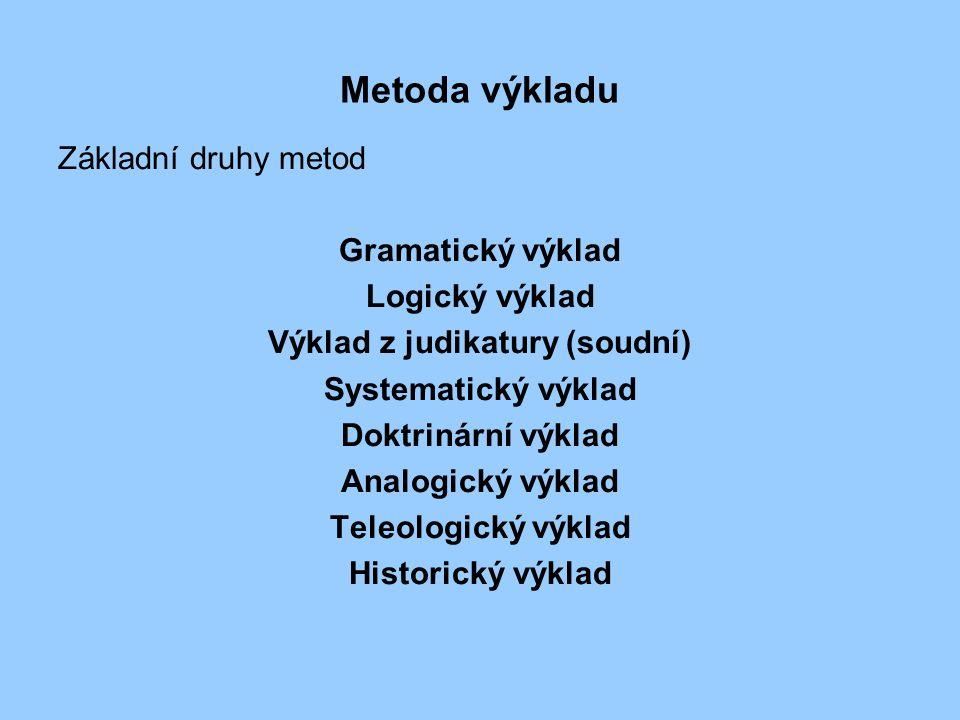 Metoda výkladu Základní druhy metod Gramatický výklad Logický výklad Výklad z judikatury (soudní) Systematický výklad Doktrinární výklad Analogický výklad Teleologický výklad Historický výklad