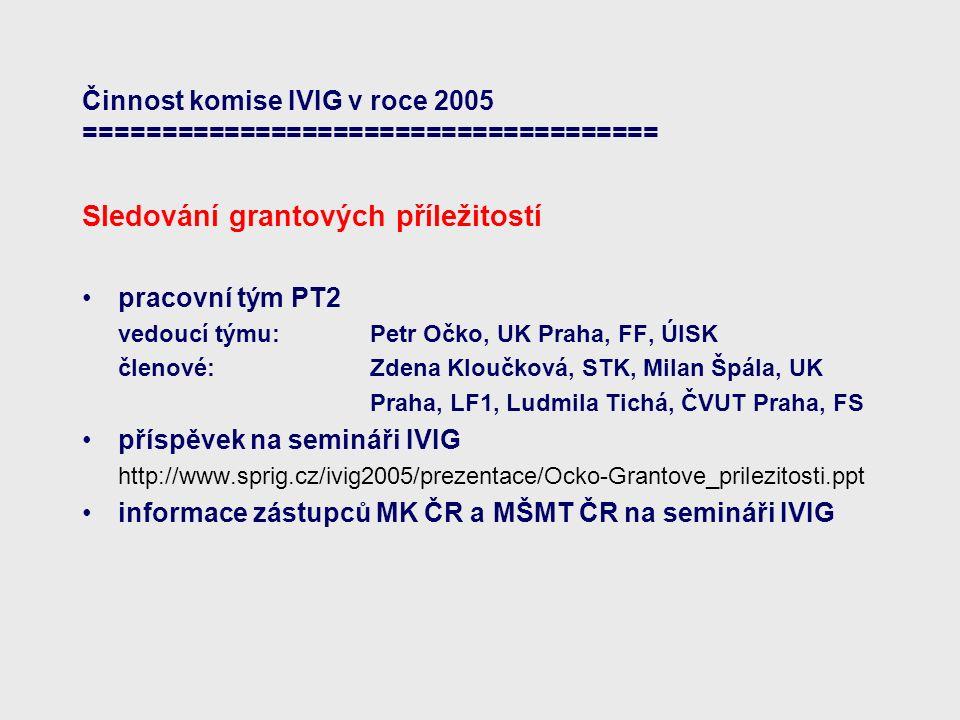 Činnost komise IVIG v roce 2005 ===================================== Sledování grantových příležitostí pracovní tým PT2 vedoucí týmu:Petr Očko, UK Pr