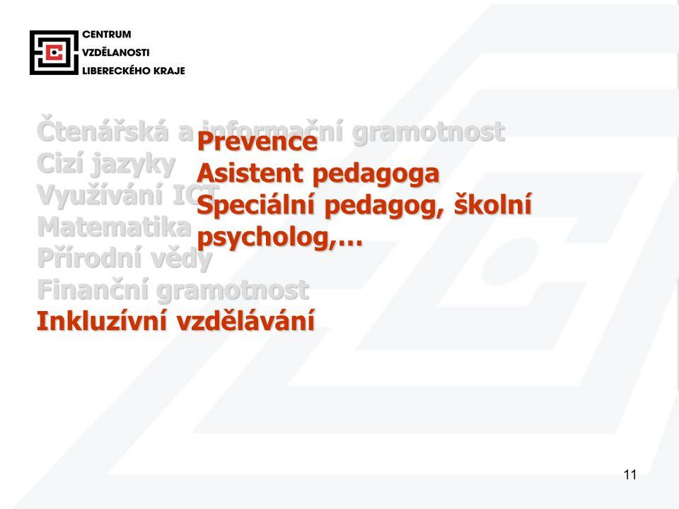 11 Čtenářská a informační gramotnost Cizí jazyky Využívání ICT Matematika Přírodní vědy Finanční gramotnost Inkluzívní vzdělávání Prevence Asistent pedagoga Speciální pedagog, školní psycholog,…