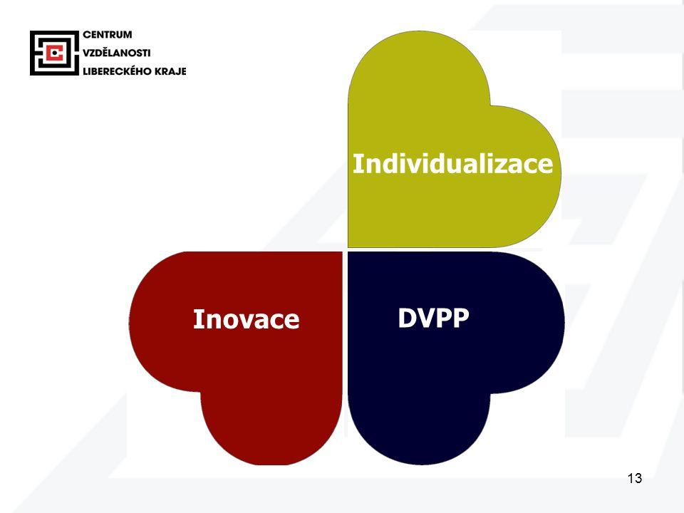 13 Individualizace Inovace DVPP
