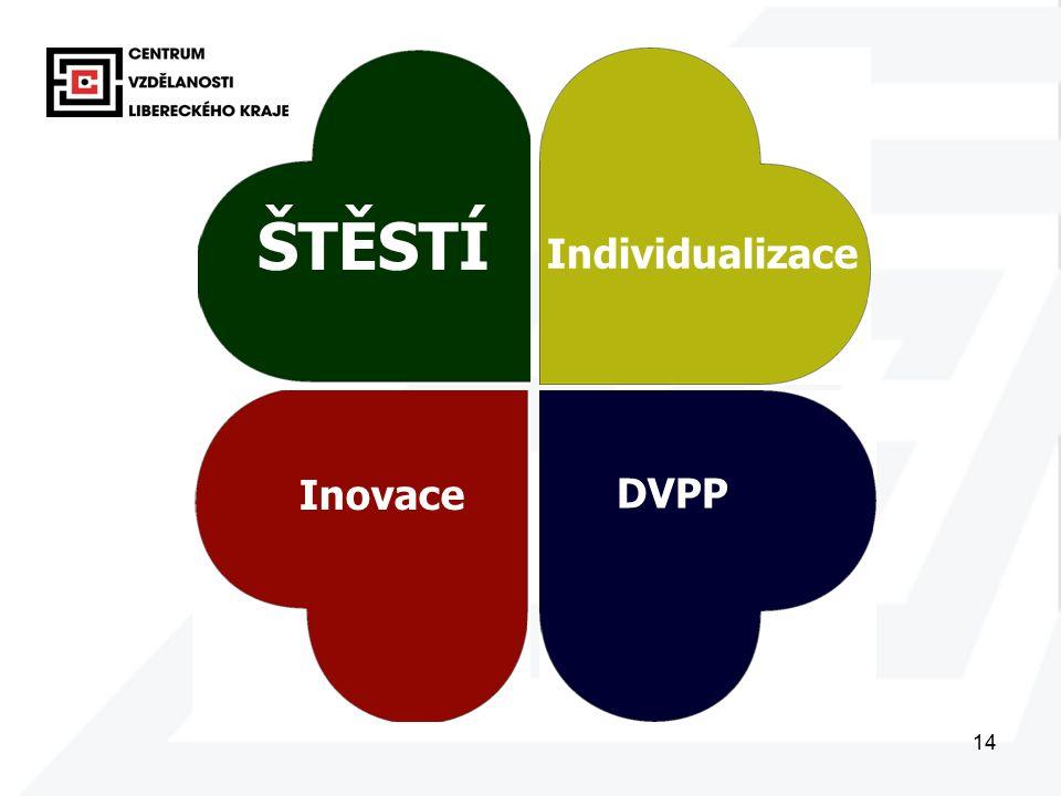 14 Individualizace Inovace DVPP ŠTĚSTÍ