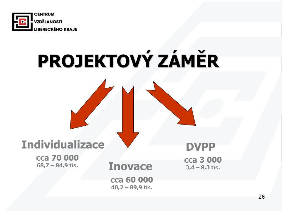 26 Individualizace Inovace DVPP PROJEKTOVÝ ZÁMĚR cca 70 000 68,7 – 84,9 tis.