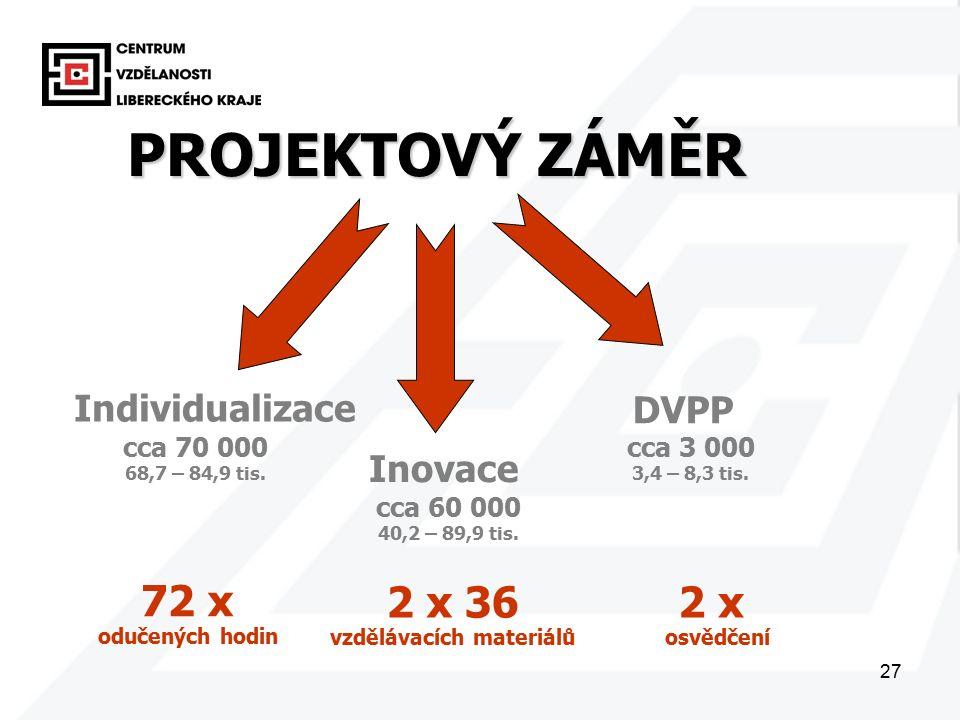 27 Individualizace Inovace DVPP PROJEKTOVÝ ZÁMĚR cca 70 000 68,7 – 84,9 tis.