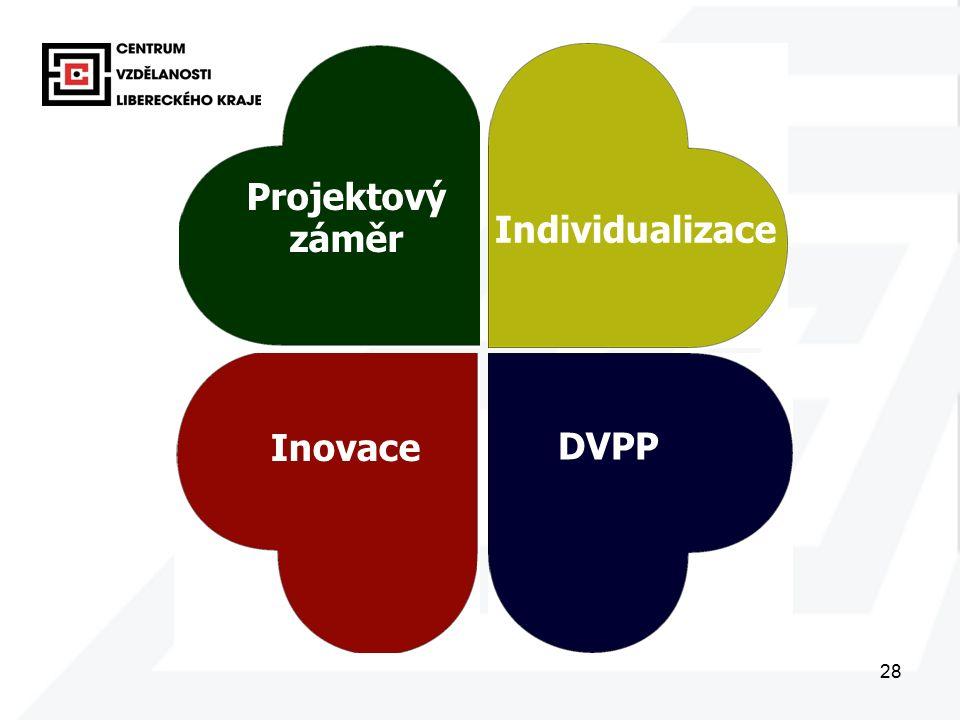 28 Inovace DVPP Projektový záměr Individualizace