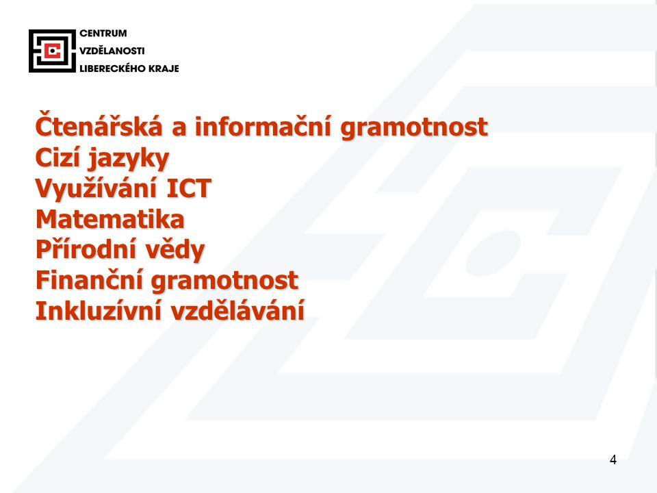4 Čtenářská a informační gramotnost Cizí jazyky Využívání ICT Matematika Přírodní vědy Finanční gramotnost Inkluzívní vzdělávání