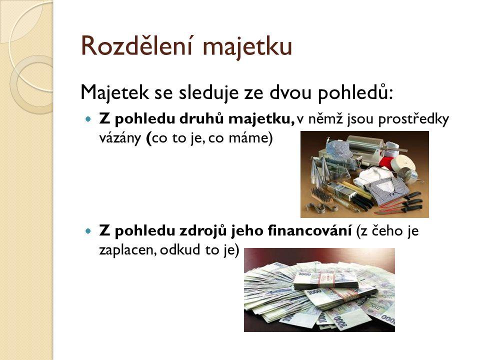 Rozdělení majetku Majetek se sleduje ze dvou pohledů: Z pohledu druhů majetku, v němž jsou prostředky vázány (co to je, co máme) Z pohledu zdrojů jeho financování (z čeho je zaplacen, odkud to je)