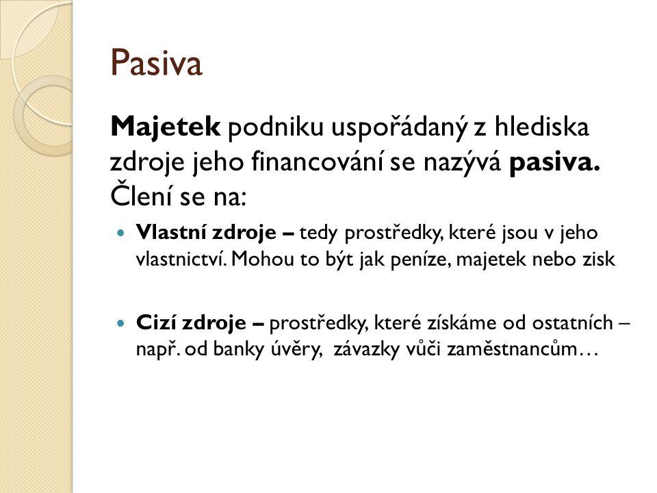 Pasiva Majetek podniku uspořádaný z hlediska zdroje jeho financování se nazývá pasiva.