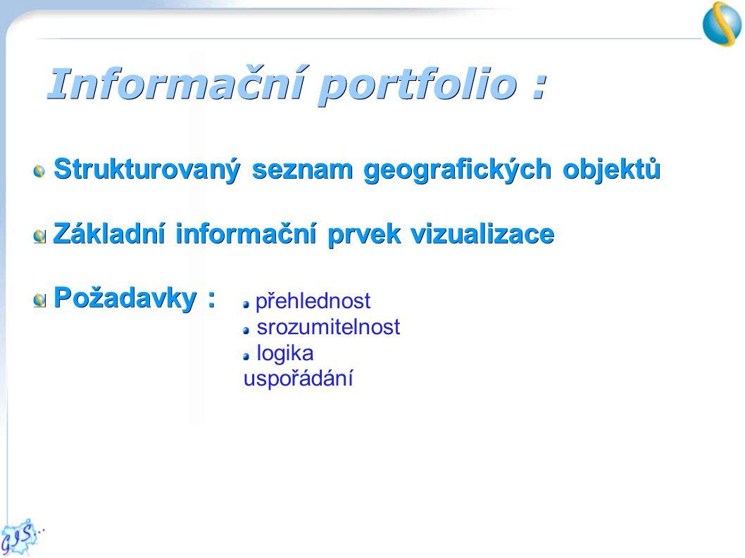 Informační portfolio : Strukturovaný seznam geografických objektů Základní informační prvek vizualizace Základní informační prvek vizualizace Požadavky : Požadavky : přehlednost srozumitelnost logika uspořádání