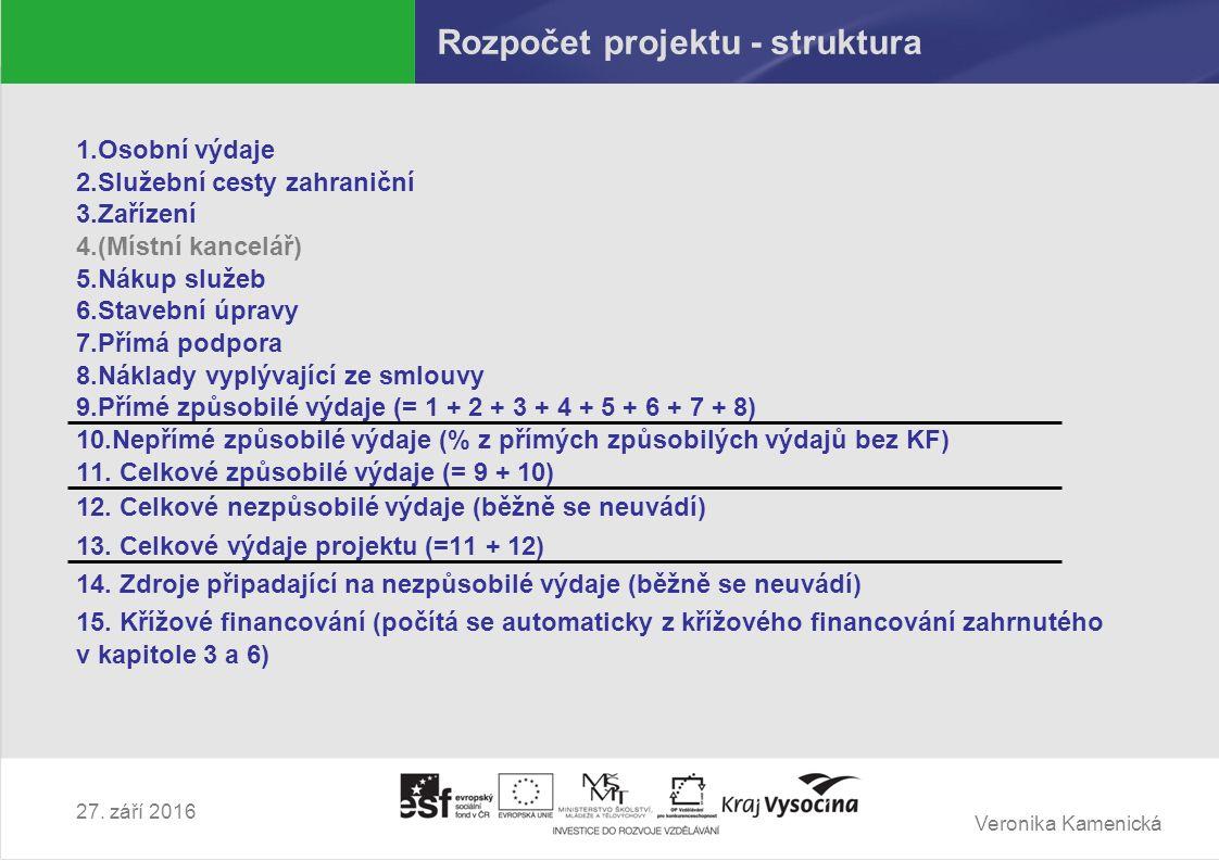 Veronika Kamenická 27. září 2016 Rozpočet projektu - struktura 1.Osobní výdaje 2.Služební cesty zahraniční 3.Zařízení 4.(Místní kancelář) 5.Nákup služ