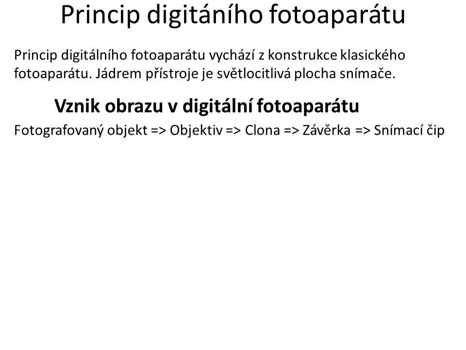 Princip digitáního fotoaparátu Princip digitálního fotoaparátu vychází z konstrukce klasického fotoaparátu. Jádrem přístroje je světlocitlivá plocha s