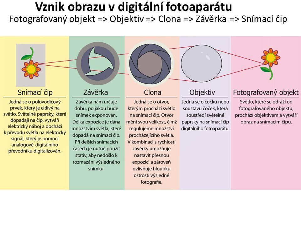 Vznik obrazu v digitální fotoaparátu Fotografovaný objekt => Objektiv => Clona => Závěrka => Snímací čip