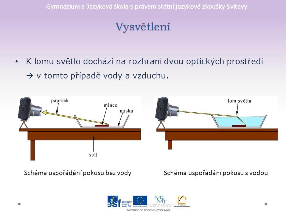 Gymnázium a Jazyková škola s právem státní jazykové zkoušky Svitavy Optický hranol Za jakých podmínek vzniká lom světla.