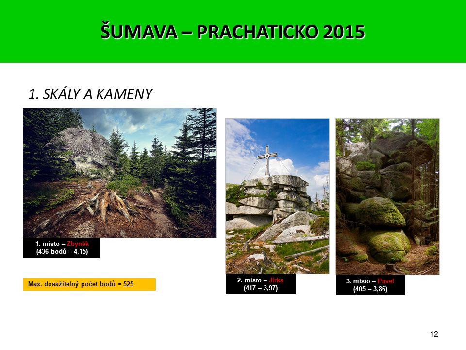 11 o VYHLÁŠENÍ VÍTĚZŮ V JEDNOTLIVÝCH KATEGORIÍCH ŠUMAVA – PRACHATICKO 2015