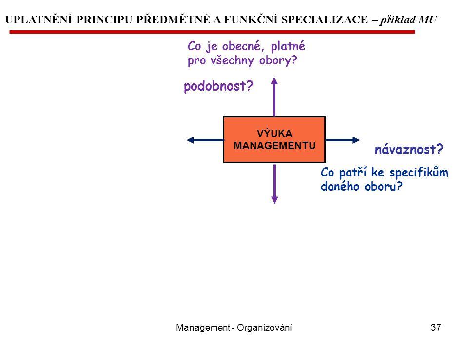 Management - Organizování 37 UPLATNĚNÍ PRINCIPU PŘEDMĚTNÉ A FUNKČNÍ SPECIALIZACE – příklad MU podobnost.
