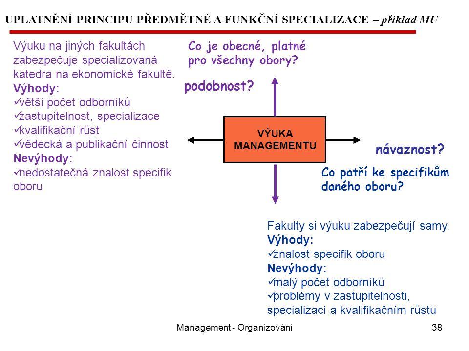Management - Organizování 38 UPLATNĚNÍ PRINCIPU PŘEDMĚTNÉ A FUNKČNÍ SPECIALIZACE – příklad MU podobnost.
