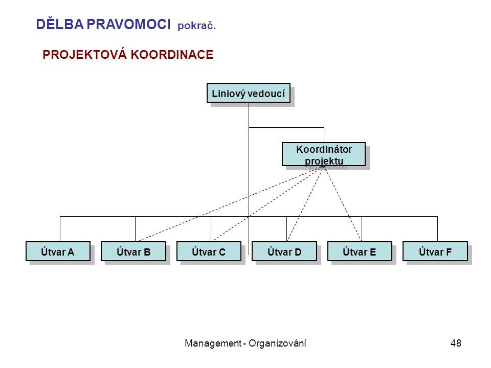Management - Organizování48 Liniový vedoucí Útvar A Útvar B Útvar C Útvar D Útvar E Útvar F Koordinátor projektu PROJEKTOVÁ KOORDINACE DĚLBA PRAVOMOCI pokrač.