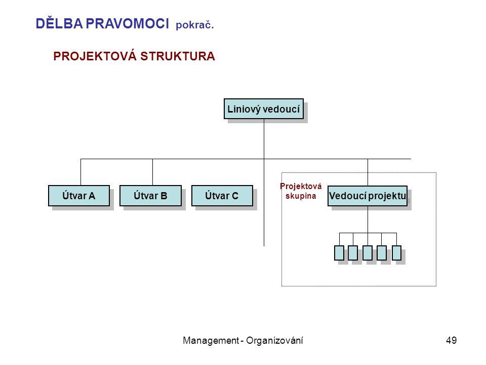Management - Organizování49 Liniový vedoucí Útvar A Útvar B Útvar C Vedoucí projektu Projektová skupina PROJEKTOVÁ STRUKTURA DĚLBA PRAVOMOCI pokrač.