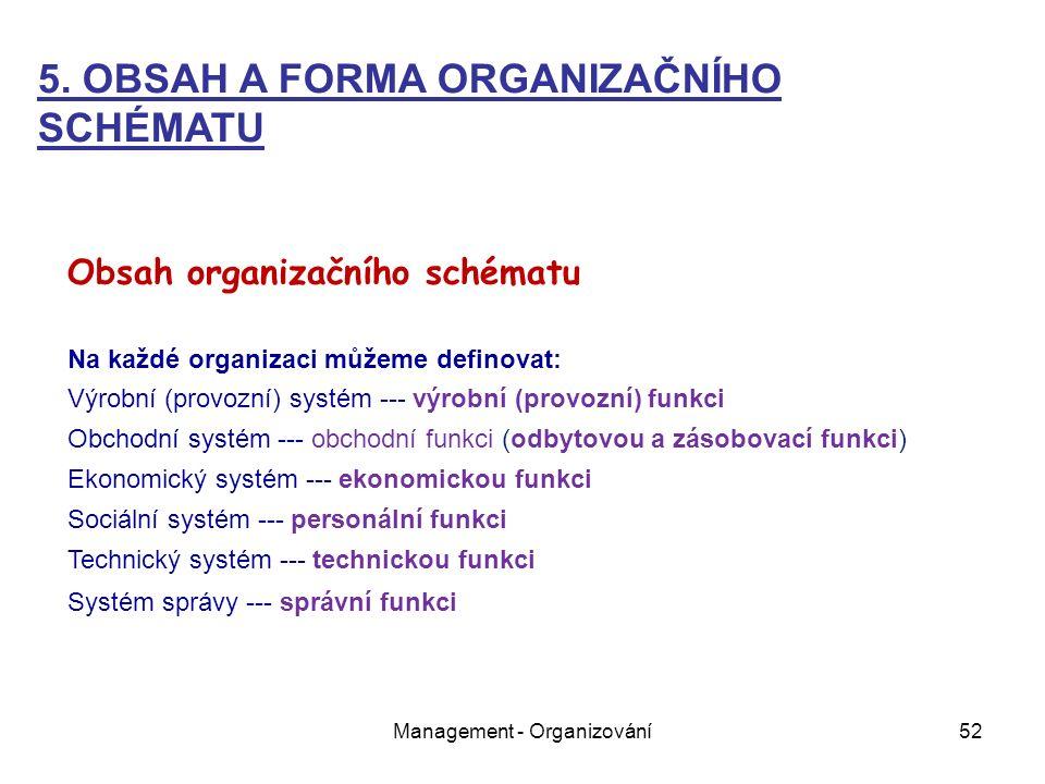 Management - Organizování52 5.