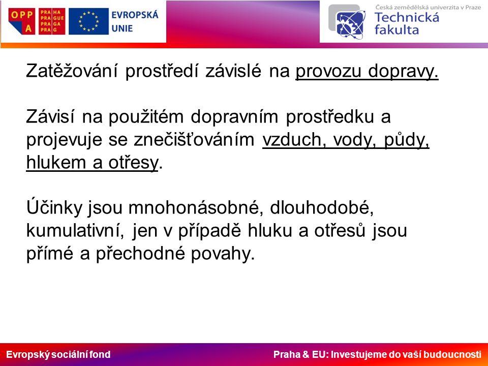 Evropský sociální fond Praha & EU: Investujeme do vaší budoucnosti Zatěžování prostředí závislé na provozu dopravy.