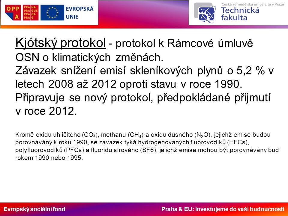 Evropský sociální fond Praha & EU: Investujeme do vaší budoucnosti Kjótský protokol - protokol k Rámcové úmluvě OSN o klimatických změnách.