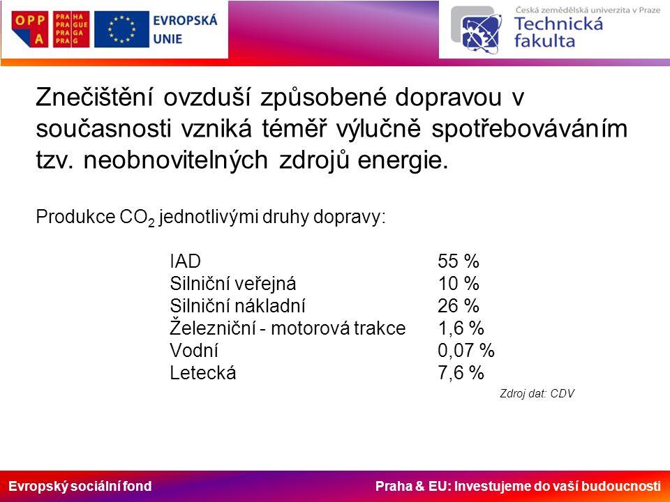 Evropský sociální fond Praha & EU: Investujeme do vaší budoucnosti Znečištění ovzduší způsobené dopravou v současnosti vzniká téměř výlučně spotřebováváním tzv.