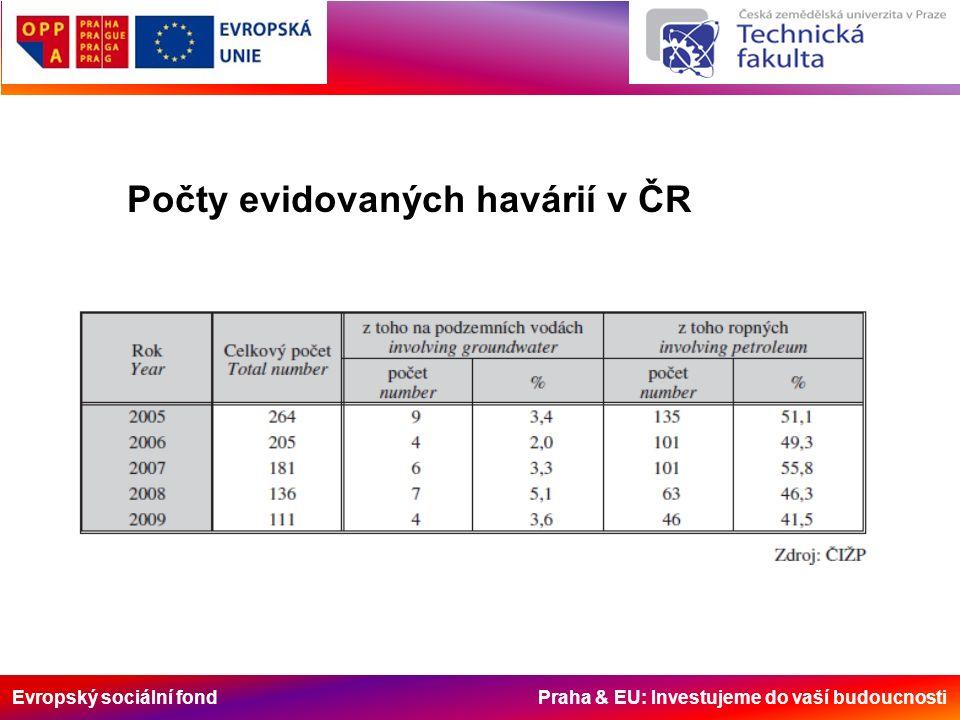 Evropský sociální fond Praha & EU: Investujeme do vaší budoucnosti Počty evidovaných havárií v ČR