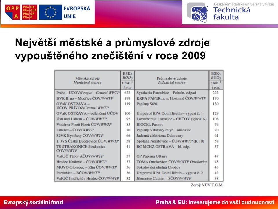 Evropský sociální fond Praha & EU: Investujeme do vaší budoucnosti Největší městské a průmyslové zdroje vypouštěného znečištění v roce 2009