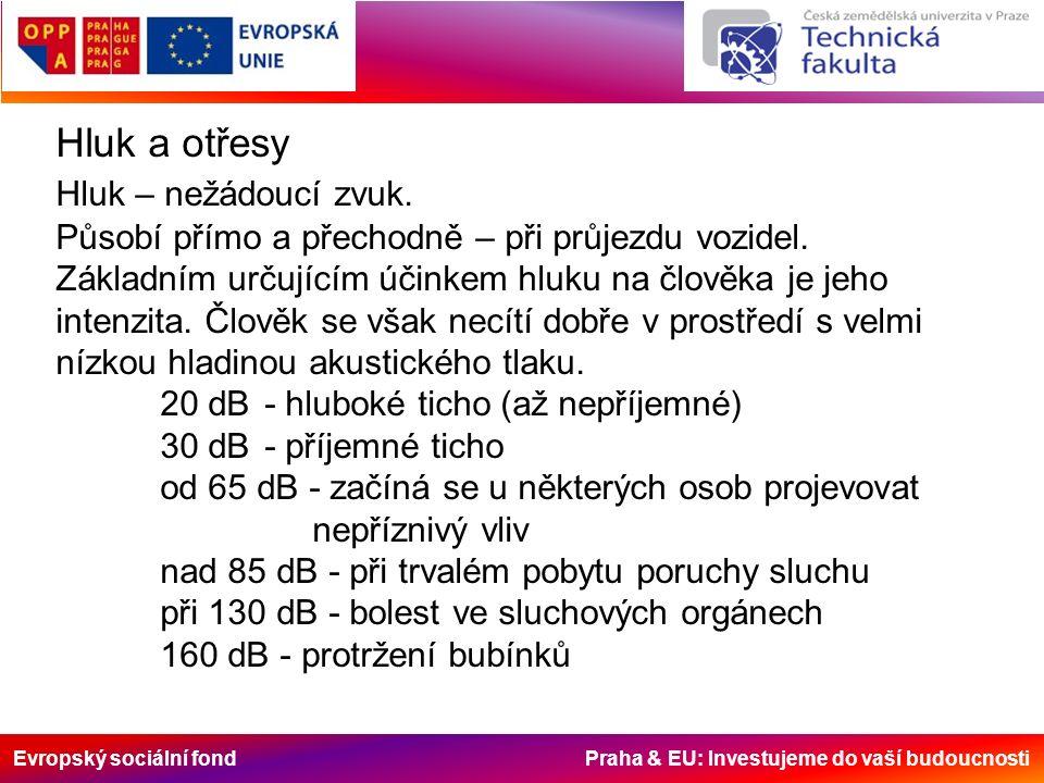Evropský sociální fond Praha & EU: Investujeme do vaší budoucnosti Hluk a otřesy Hluk – nežádoucí zvuk.