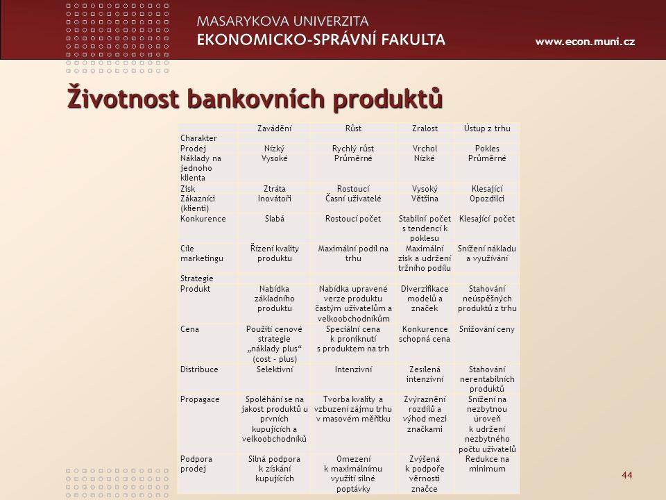 """www.econ.muni.cz Ekonomika a řízení bank44 Životnost bankovních produktů ZaváděníRůstZralostÚstup z trhu Charakter ProdejNízkýRychlý růstVrcholPokles Náklady na jednoho klienta VysokéPrůměrnéNízkéPrůměrné ZiskZtrátaRostoucíVysokýKlesající Zákazníci (klienti) InovátořiČasní uživateléVětšinaOpozdilci KonkurenceSlabáRostoucí početStabilní počet s tendencí k poklesu Klesající počet Cíle marketingu Řízení kvality produktu Maximální podíl na trhu Maximální zisk a udržení tržního podílu Snížení nákladu a využívání Strategie ProduktNabídka základního produktu Nabídka upravené verze produktu častým uživatelům a velkoobchodníkům Diverzifikace modelů a značek Stahování neúspěšných produktů z trhu CenaPoužití cenové strategie """"náklady plus (cost – plus) Speciální cena k proniknutí s produktem na trh Konkurence schopná cena Snižování ceny DistribuceSelektivníIntenzivníZesílená intenzivní Stahování nerentabilních produktů PropagaceSpoléhání se na jakost produktů u prvních kupujících a velkoobchodníků Tvorba kvality a vzbuzení zájmu trhu v masovém měřítku Zvýraznění rozdílů a výhod mezi značkami Snížení na nezbytnou úroveň k udržení nezbytného počtu uživatelů Podpora prodej Silná podpora k získání kupujících Omezení k maximálnímu využití silné poptávky Zvýšená k podpoře věrnosti značce Redukce na minimum"""