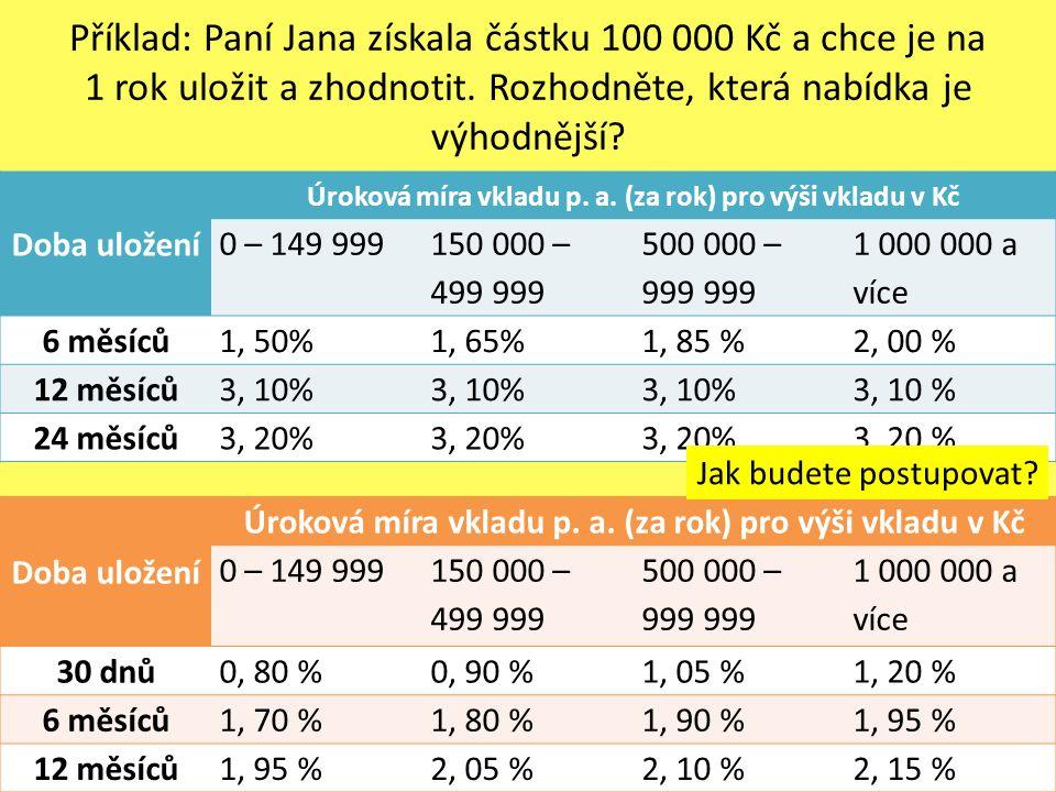 Příklad: Paní Jana získala částku 100 000 Kč a chce je na 1 rok uložit a zhodnotit.