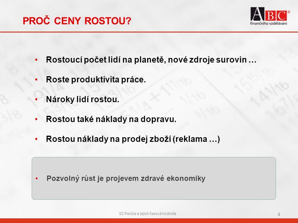 02 Peníze a jejich časová hodnota 4 PROČ CENY ROSTOU.