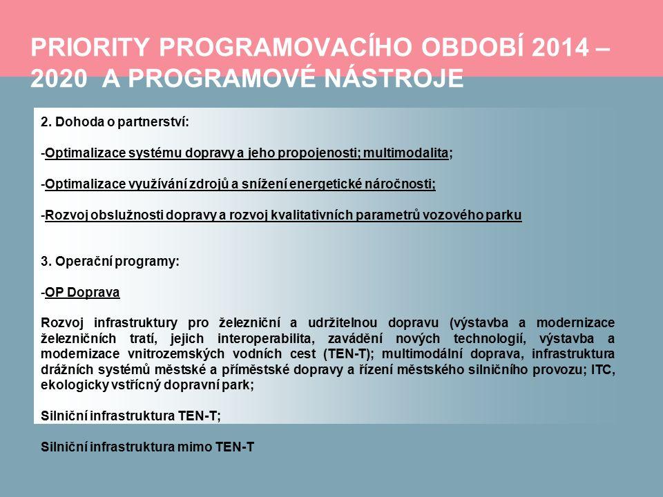 PRIORITY PROGRAMOVACÍHO OBDOBÍ 2014 – 2020 A PROGRAMOVÉ NÁSTROJE 2.
