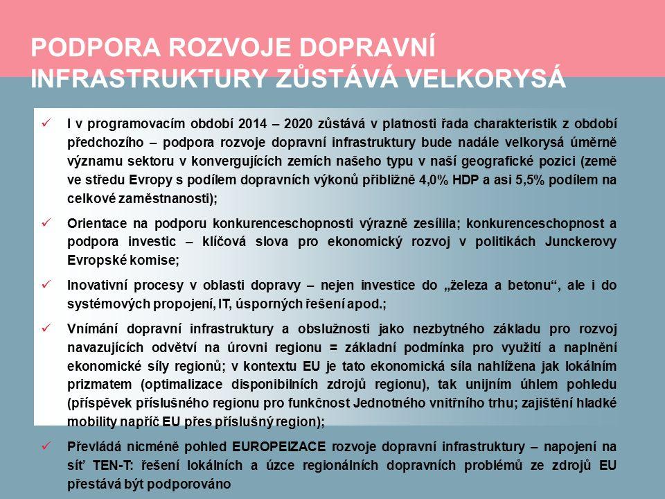 PODPORA ROZVOJE DOPRAVNÍ INFRASTRUKTURY ZŮSTÁVÁ VELKORYSÁ Převládá nicméně pohled EUROPEIZACE rozvoje dopravní infrastruktury – napojení na síť TEN-T: řešení lokálních a úzce regionálních dopravních problémů ze zdrojů EU přestává být podporováno; Potřeba zřetelné prioritizace v podobě konzistence s národními dopravními plány a v souladu s TEN-T (jednotlivé investice nemohou být izolované, ale musejí být integrální součástí schémat, která maximalizují síťový efekt dopravních investic ve smyslu interoperabilní integrace mezi jednotlivými dopravními módy a silným zaměřením na TEN-T do roku 2020 a následující období