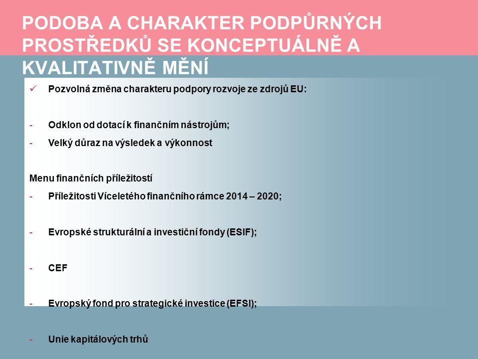 PODOBA A CHARAKTER PODPŮRNÝCH PROSTŘEDKŮ SE KONCEPTUÁLNĚ A KVALITATIVNĚ MĚNÍ Pozvolná změna charakteru podpory rozvoje ze zdrojů EU: -Odklon od dotací k finančním nástrojům; -Velký důraz na výsledek a výkonnost Menu finančních příležitostí -Příležitosti Víceletého finančního rámce 2014 – 2020; -Evropské strukturální a investiční fondy (ESIF); -CEF -Evropský fond pro strategické investice (EFSI); -Unie kapitálových trhů
