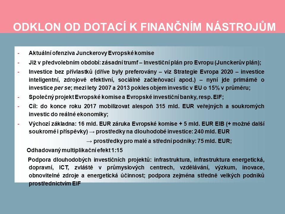 ODKLON OD DOTACÍ K FINANČNÍM NÁSTROJŮM -Aktuální ofenziva Junckerovy Evropské komise -Již v předvolebním období: zásadní trumf – Investiční plán pro Evropu (Junckerův plán); -Investice bez přívlastků (dříve byly preferovány – viz Strategie Evropa 2020 – investice inteligentní, zdrojově efektivní, sociálně začleňovací apod.) – nyní jde primárně o investice per se; mezi lety 2007 a 2013 pokles objem investic v EU o 15% v průměru; -Společný projekt Evropské komise a Evropské investiční banky, resp.